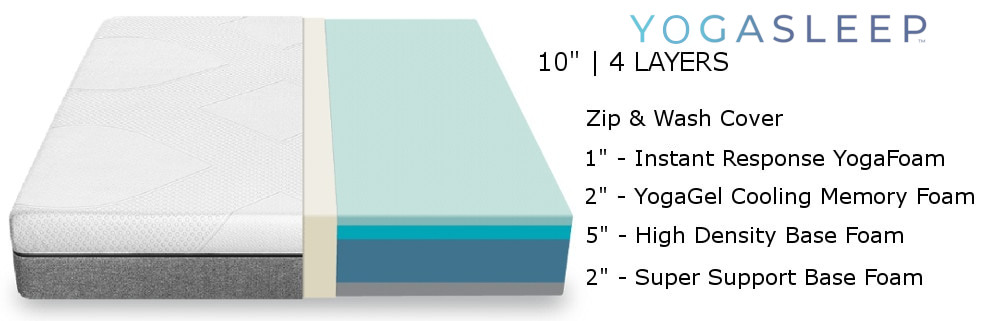 yogasleep mattress