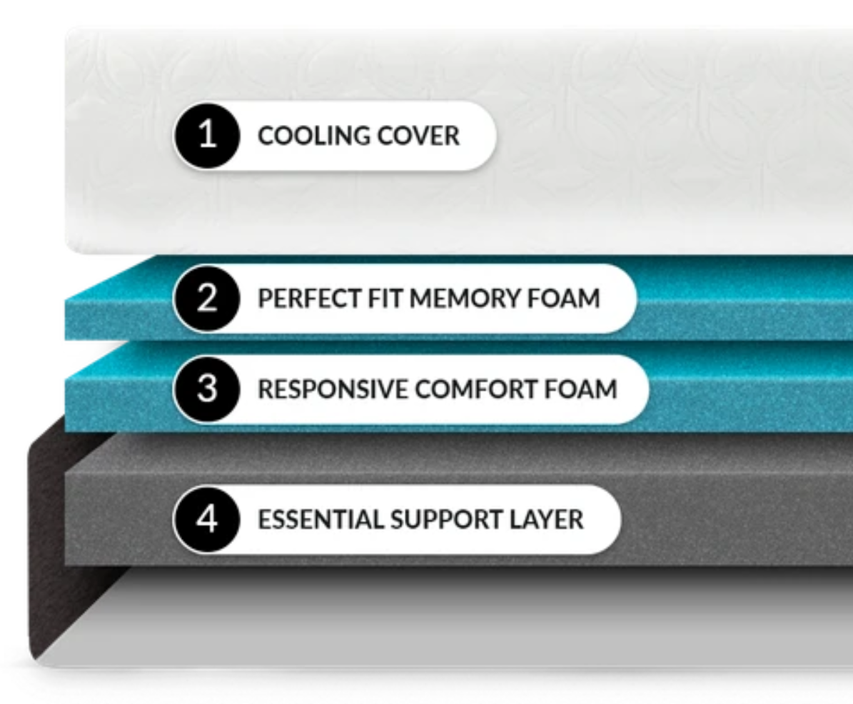 cocoon chill memory foam materials