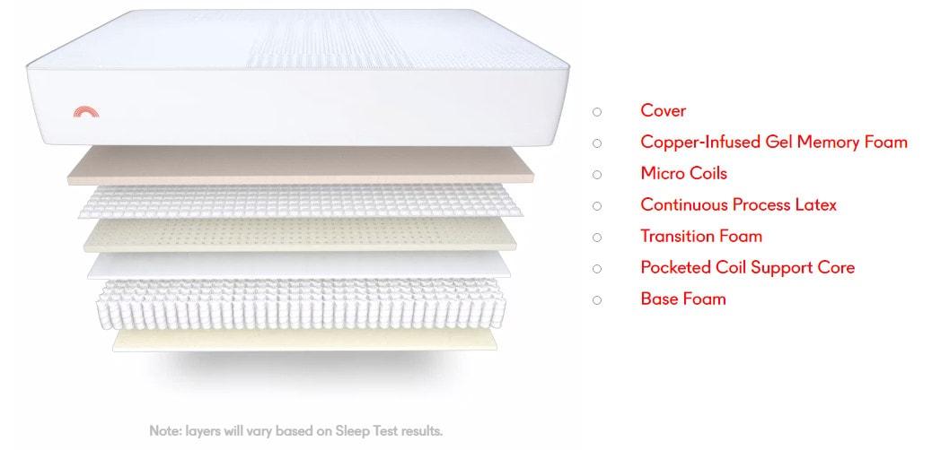 tuck mattress review