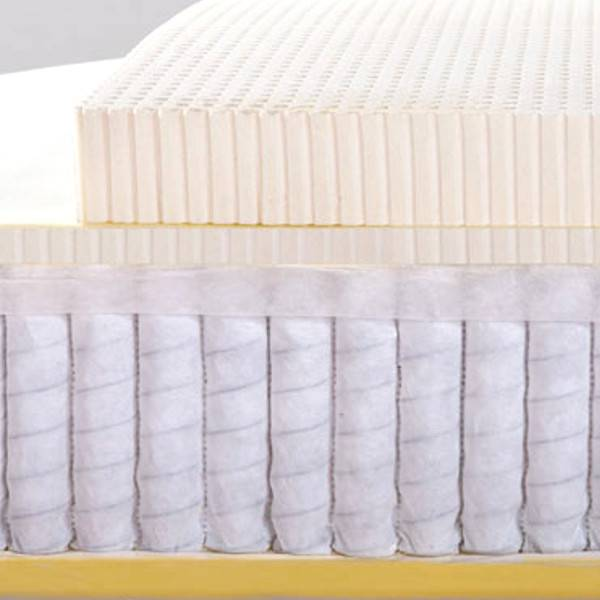 our mattress guide