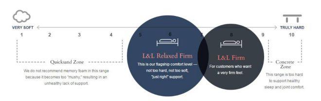 loom-and-leaf-comfort