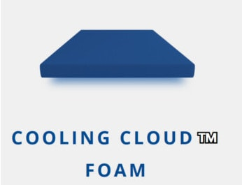 puffy mattress review cooling cloud foam
