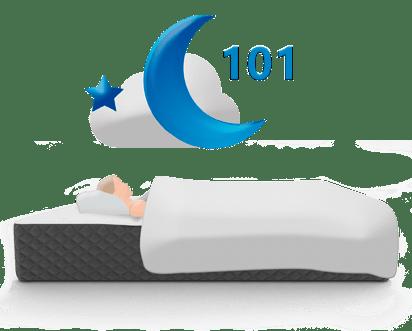 puffy mattress review & 101 night sleep trial