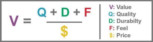 Mattress Value Equation