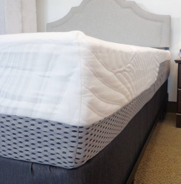 Voila Mattress Coupon, Review & Analysis - What You Should Know