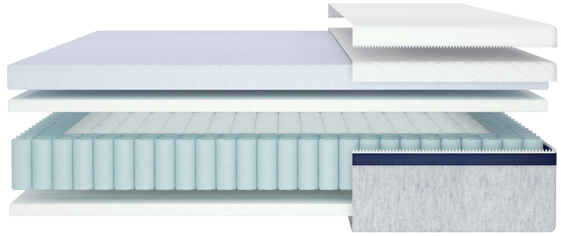 helix vs purple mattress comparison contruction
