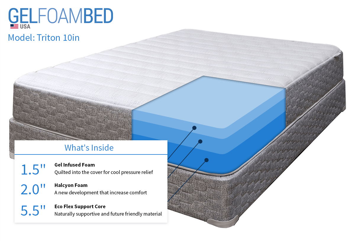 gel foam bed triton