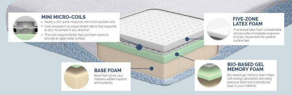 agility mattress review