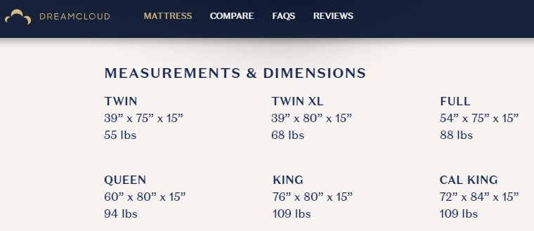 measurements and dimensions