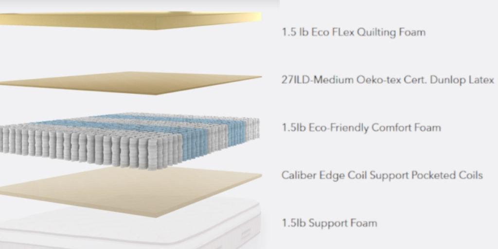 materials latex hybrid mattress nest