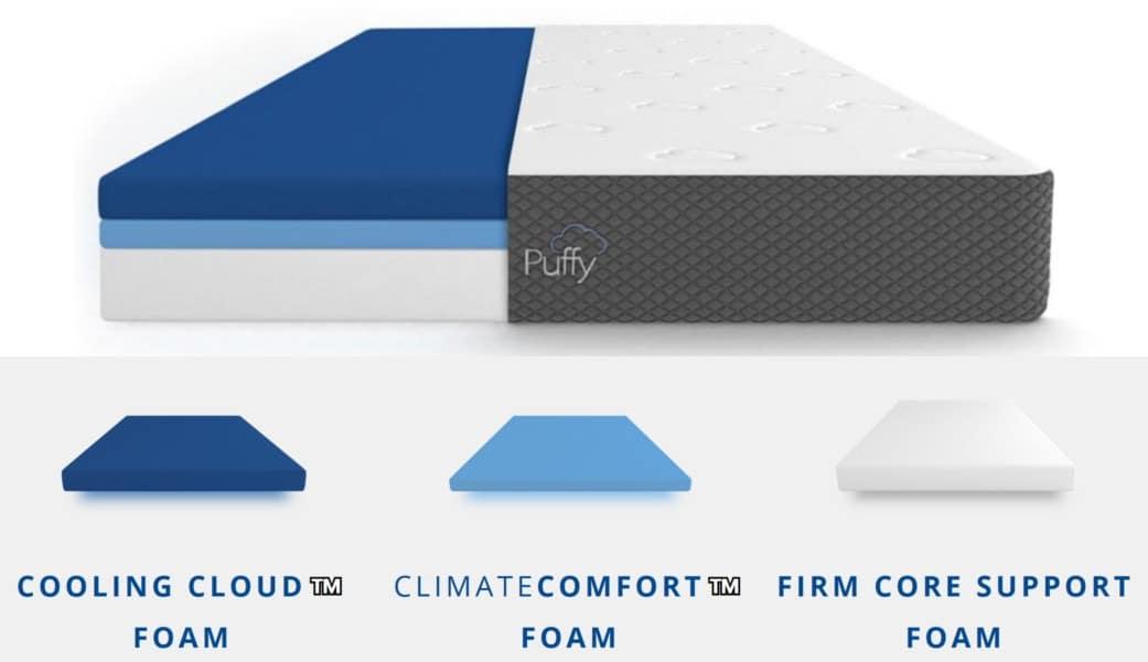 puffy mattress materials
