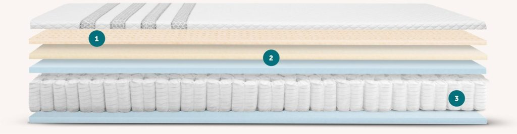 foam layers content materials leesa hybrid mattress