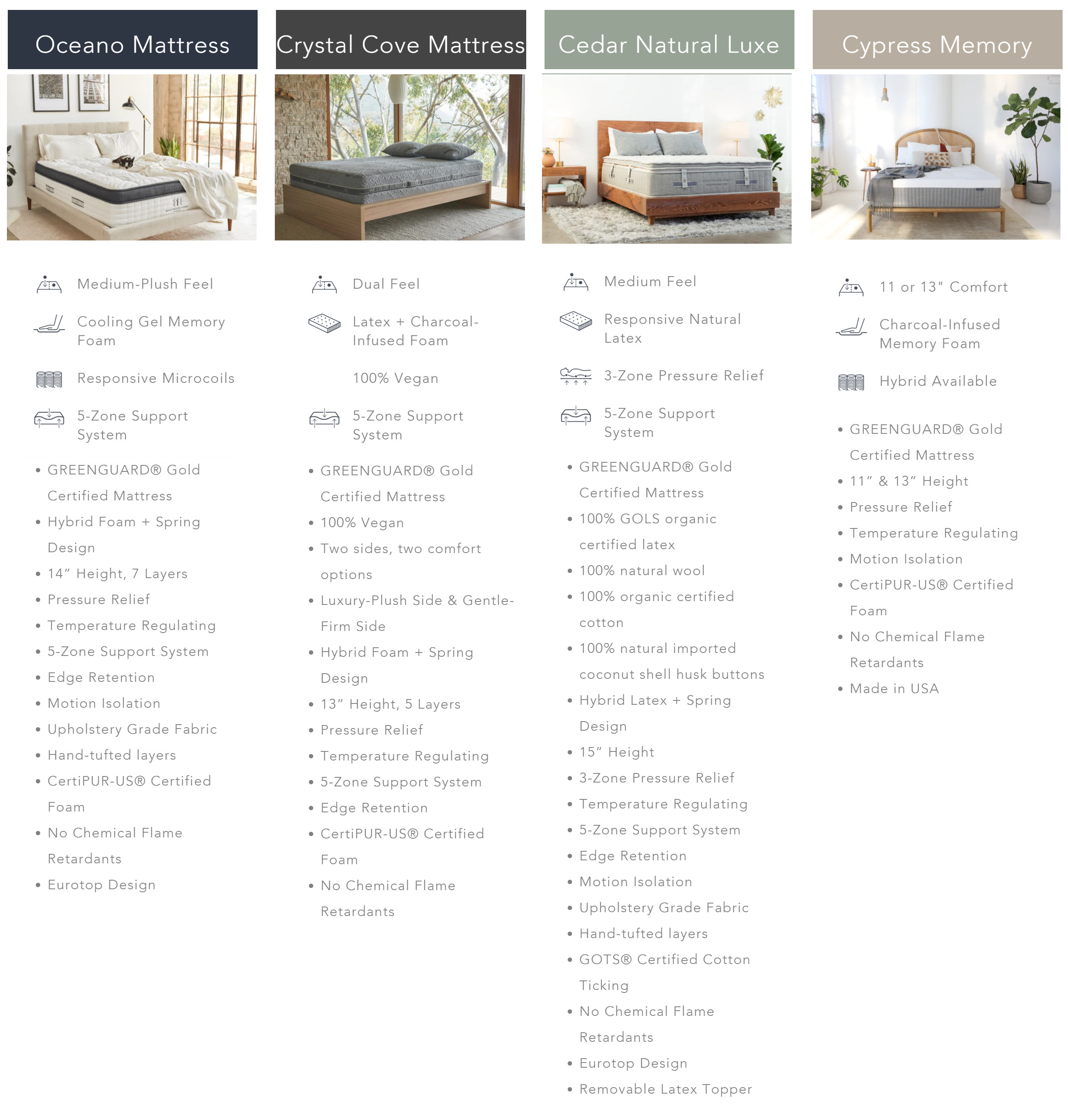 brentwood home mattresses