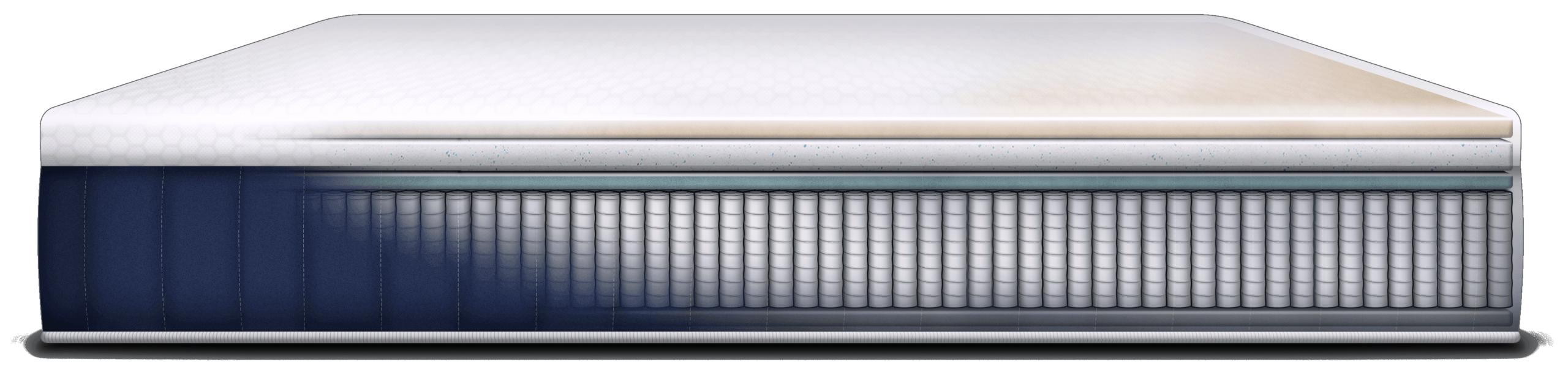 materials and construction comparison of the aurora signature mattress