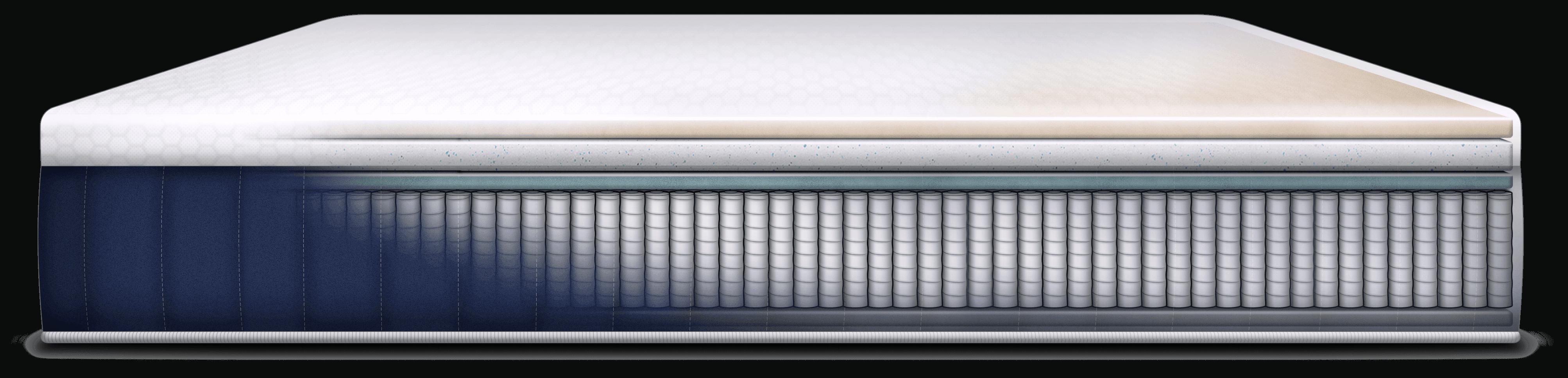 brooklyn bedding aurora vs signature mattres