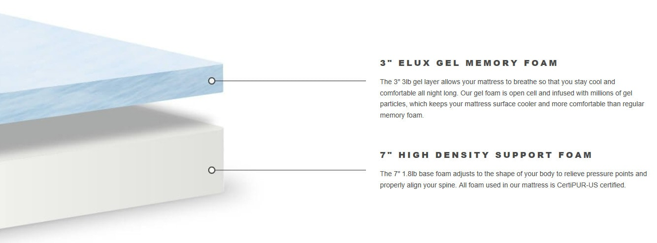eluxury gel memory foam
