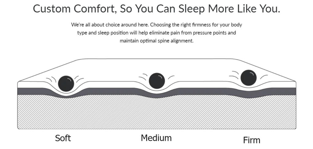firm soft medium comfort muse mattress firmness review