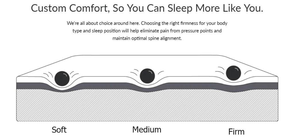 firm soft medium comfort muse mattress firmness review