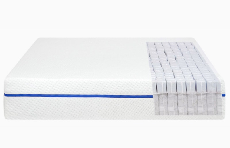 sleepovation mattress review