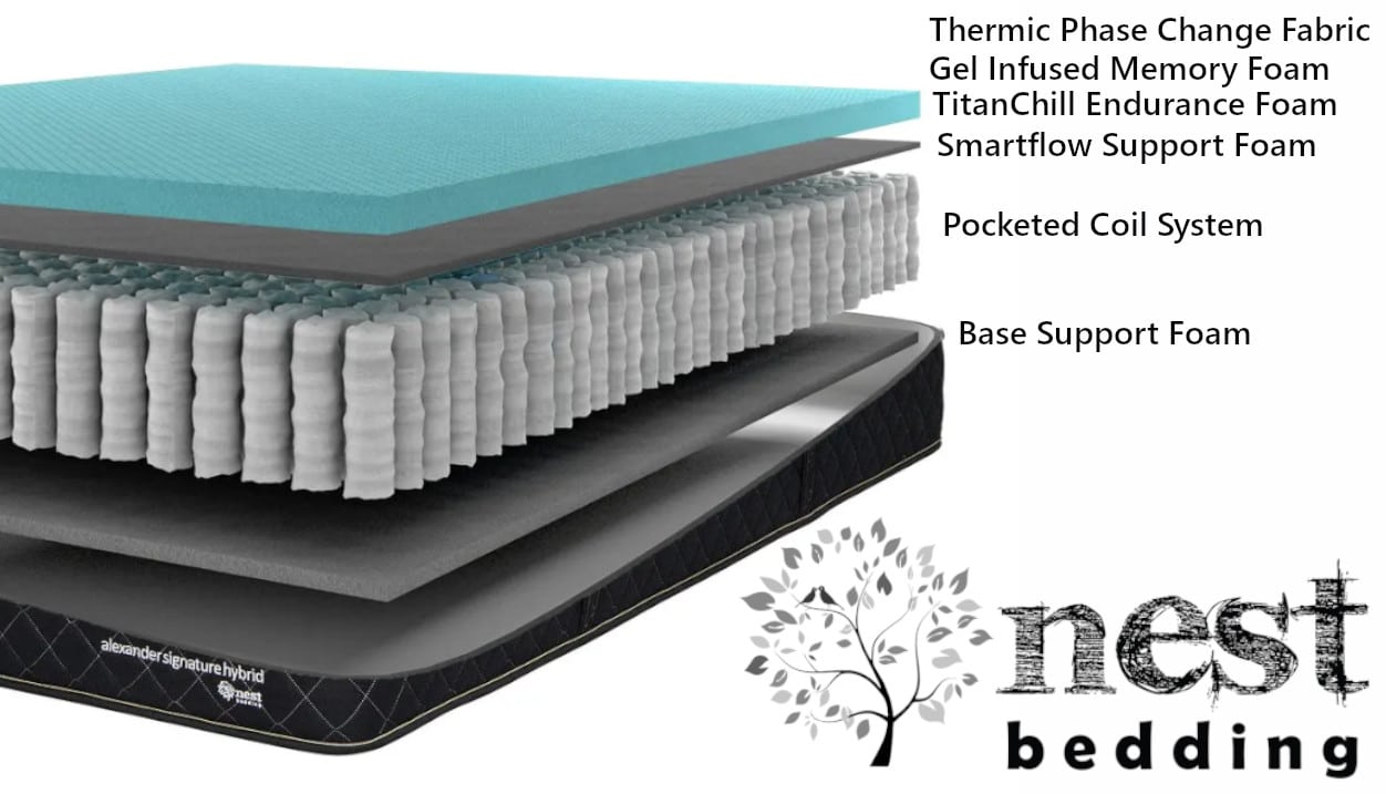 nest bedding signature hybrid mattress materials