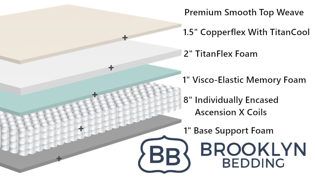aurora mattress by brooklyn bedding materials