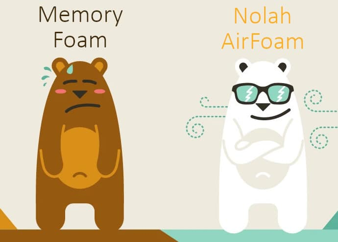 which nolah mattress is cooler to sleep on