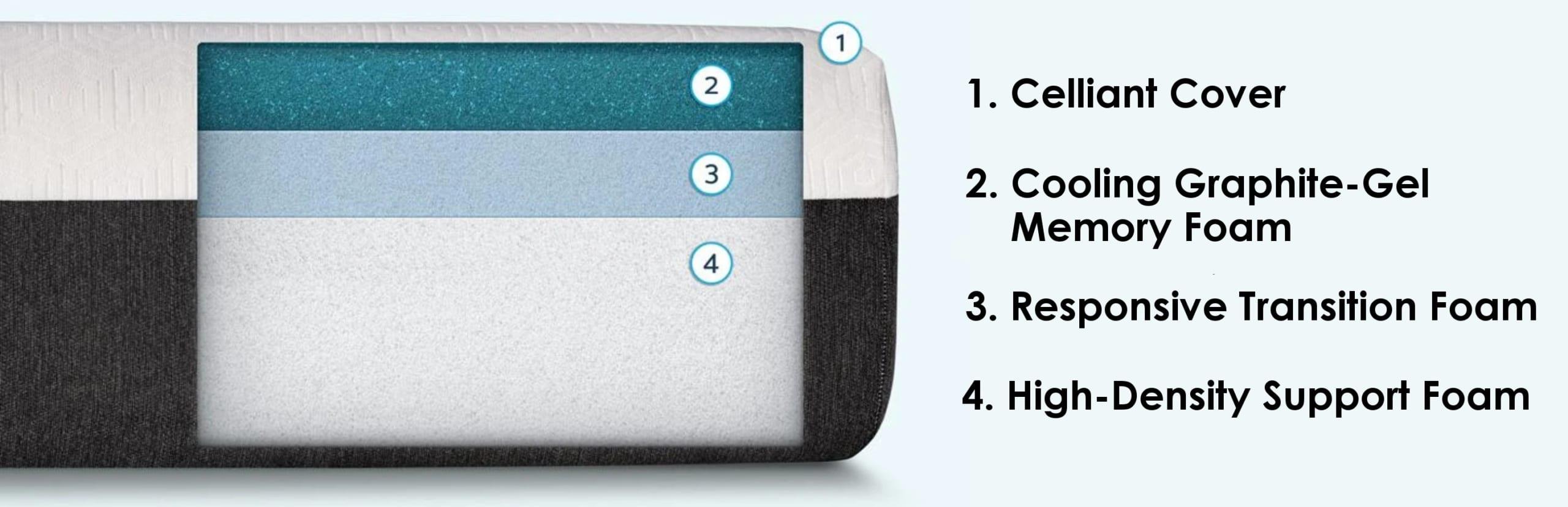 bear mattress materials