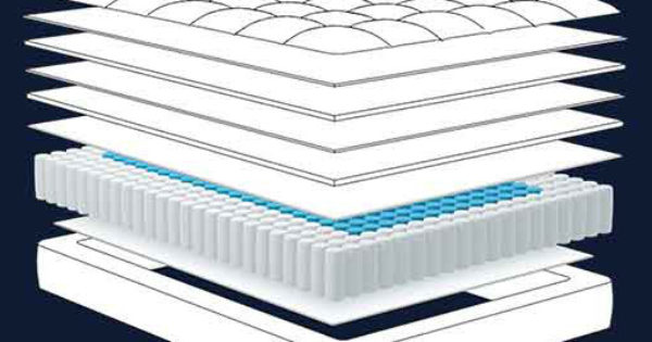 Dreamcloud Layers 600x315 Jpg