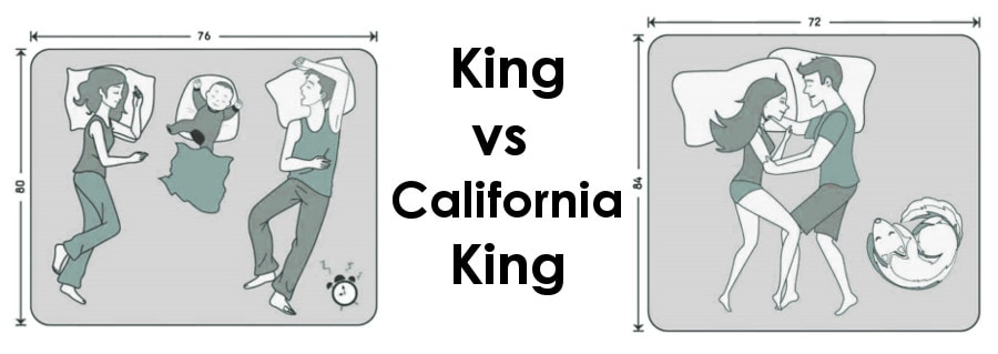 King Vs California King Mattress Size Guide Our Sleep Guide