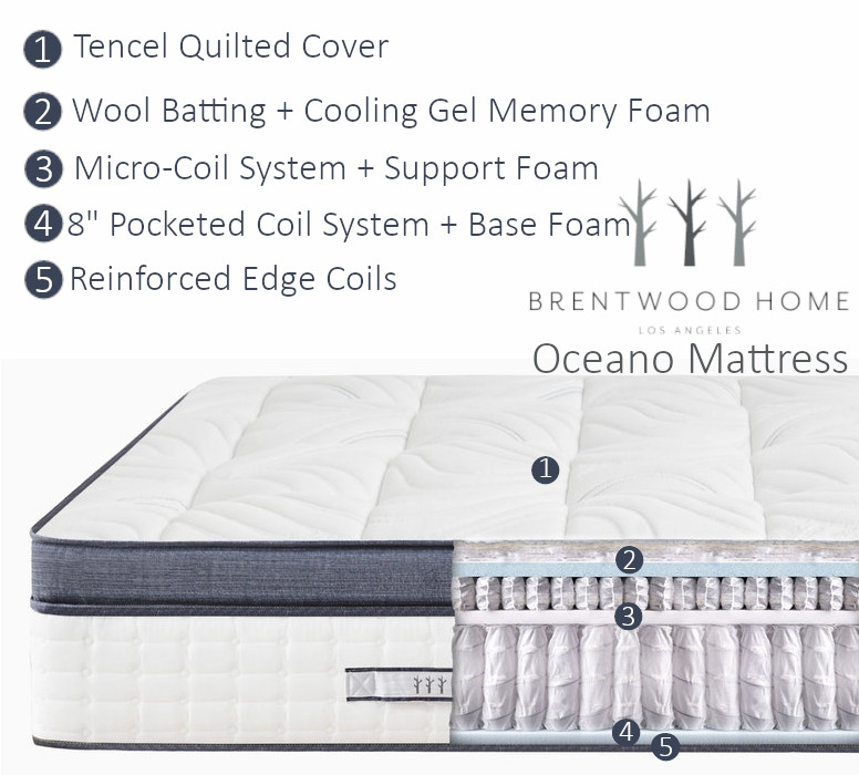 oceano mattress materials coupons