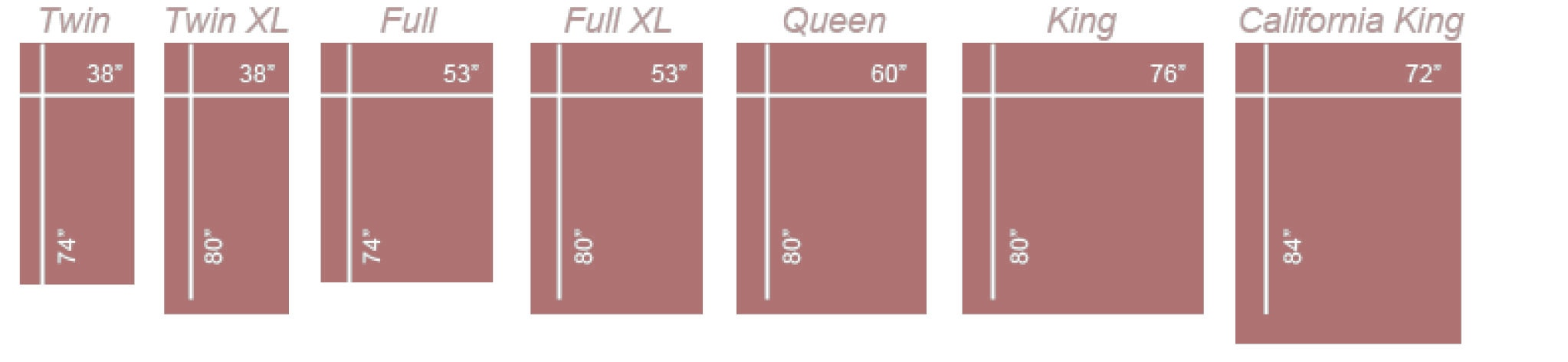 Mattress Sizes Guide