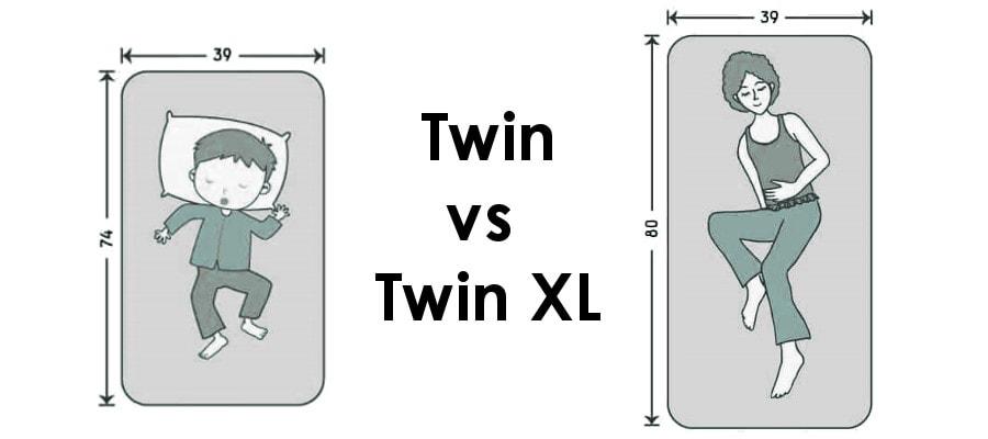 twin vs twin xl