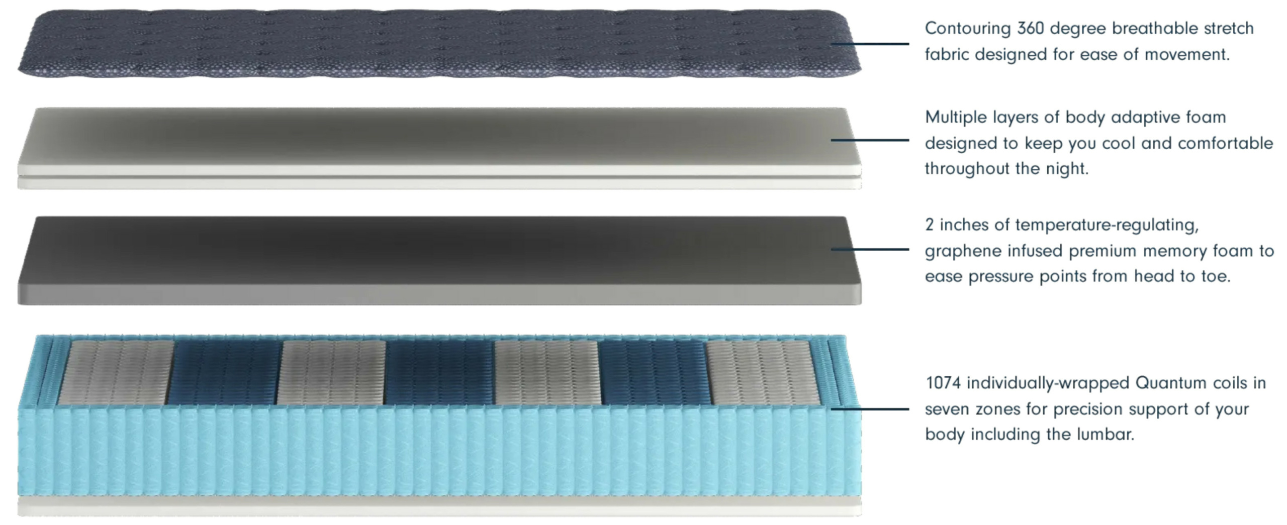 luuf firm materials