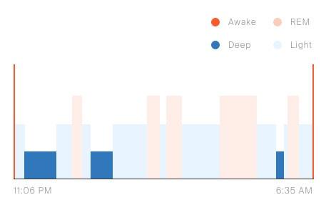 tomorrow sleep tracker alarm