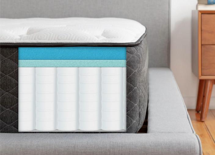 bear hybrid mattress materials