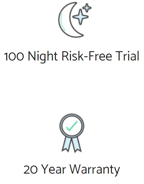 bear mattress trial period warranty