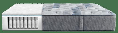Serta Blue Fusion 100 Hybrid