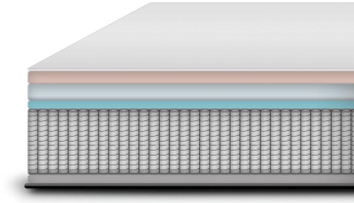 spartan mattress materials