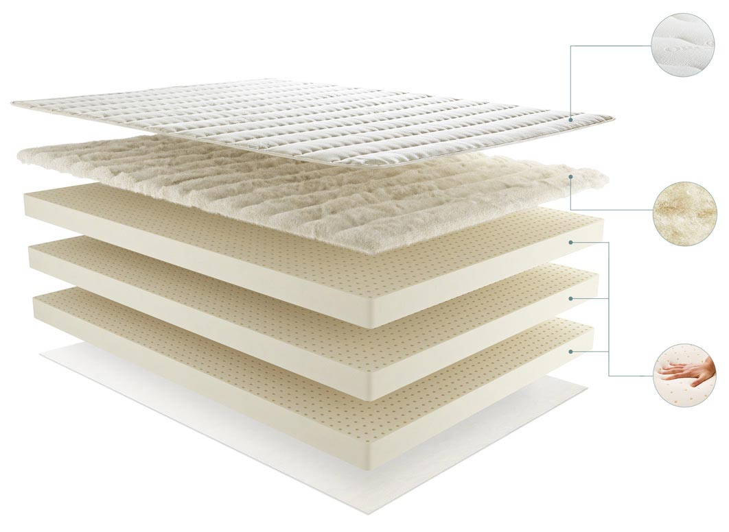 what is the botanical bliss mattress made of