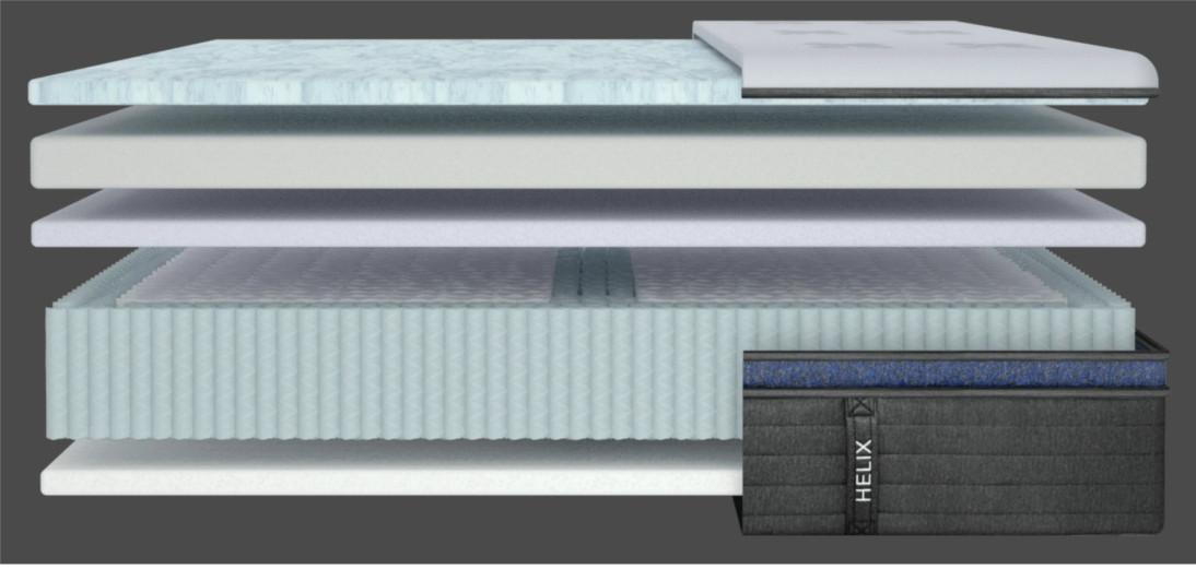helix luxe materials