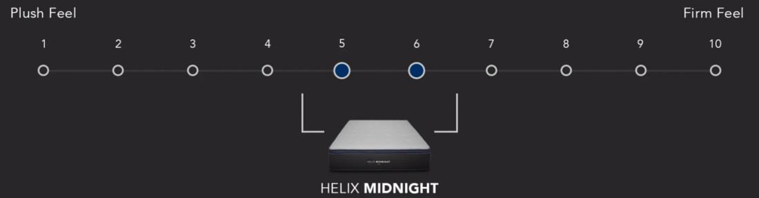 helix luxe midnight comfort