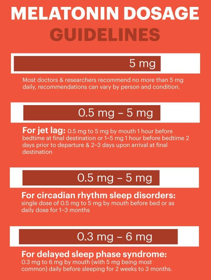 guide to melatonin