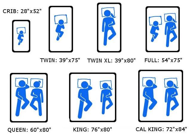 mattress size chart