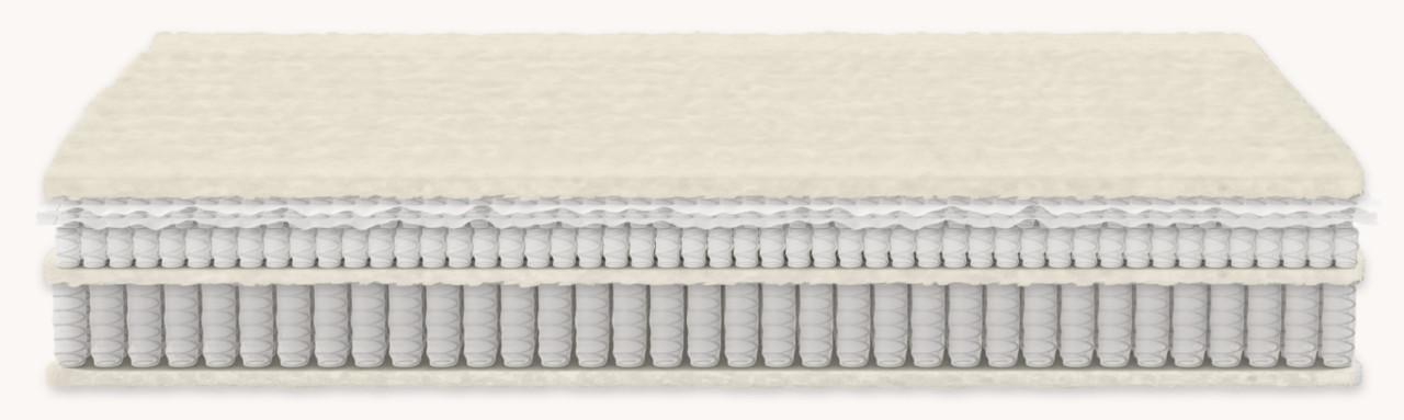 parachute mattress layers