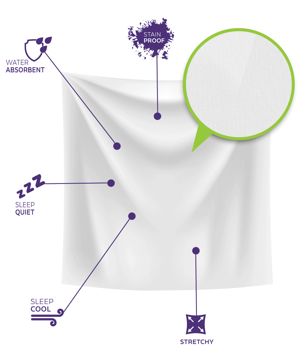 purple mattress protector materials