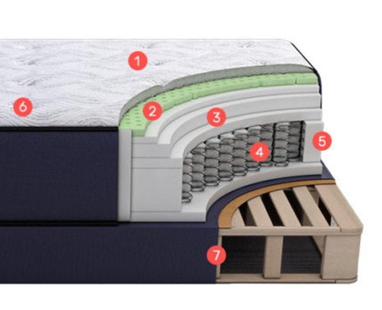 big fig mattress materials