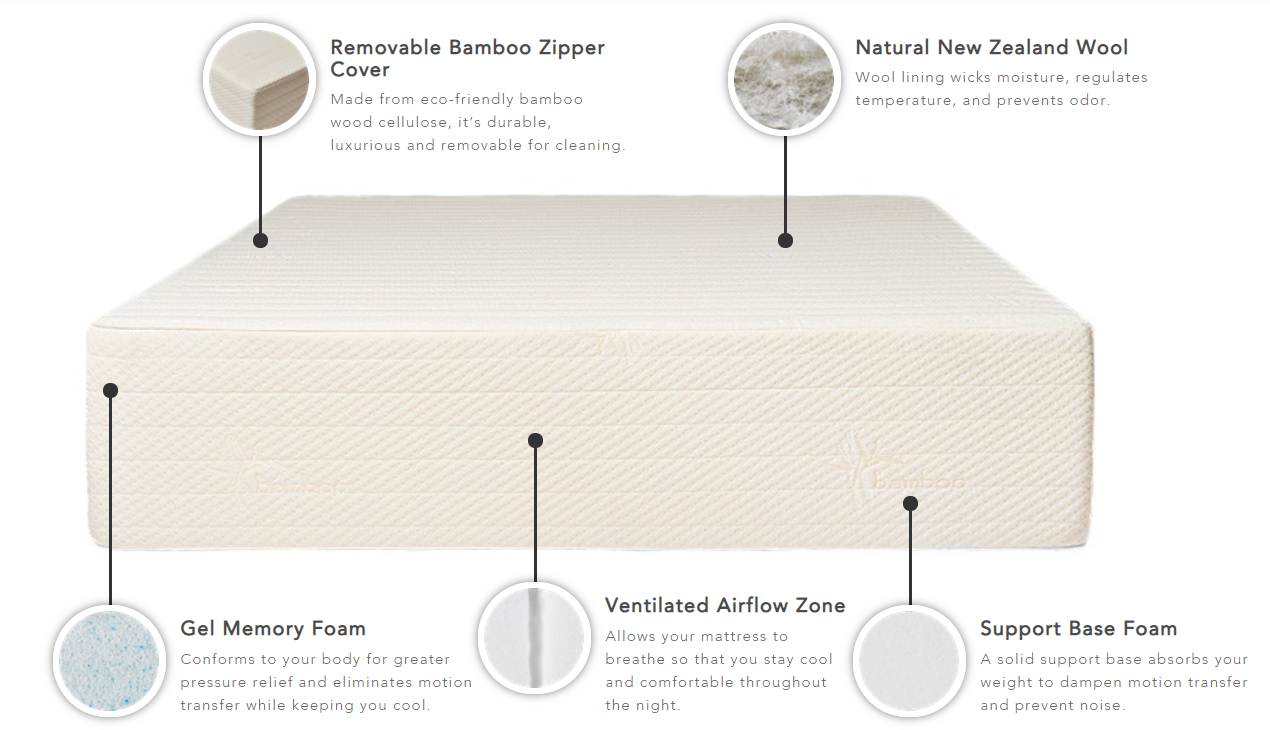 materials for the cypress mattress