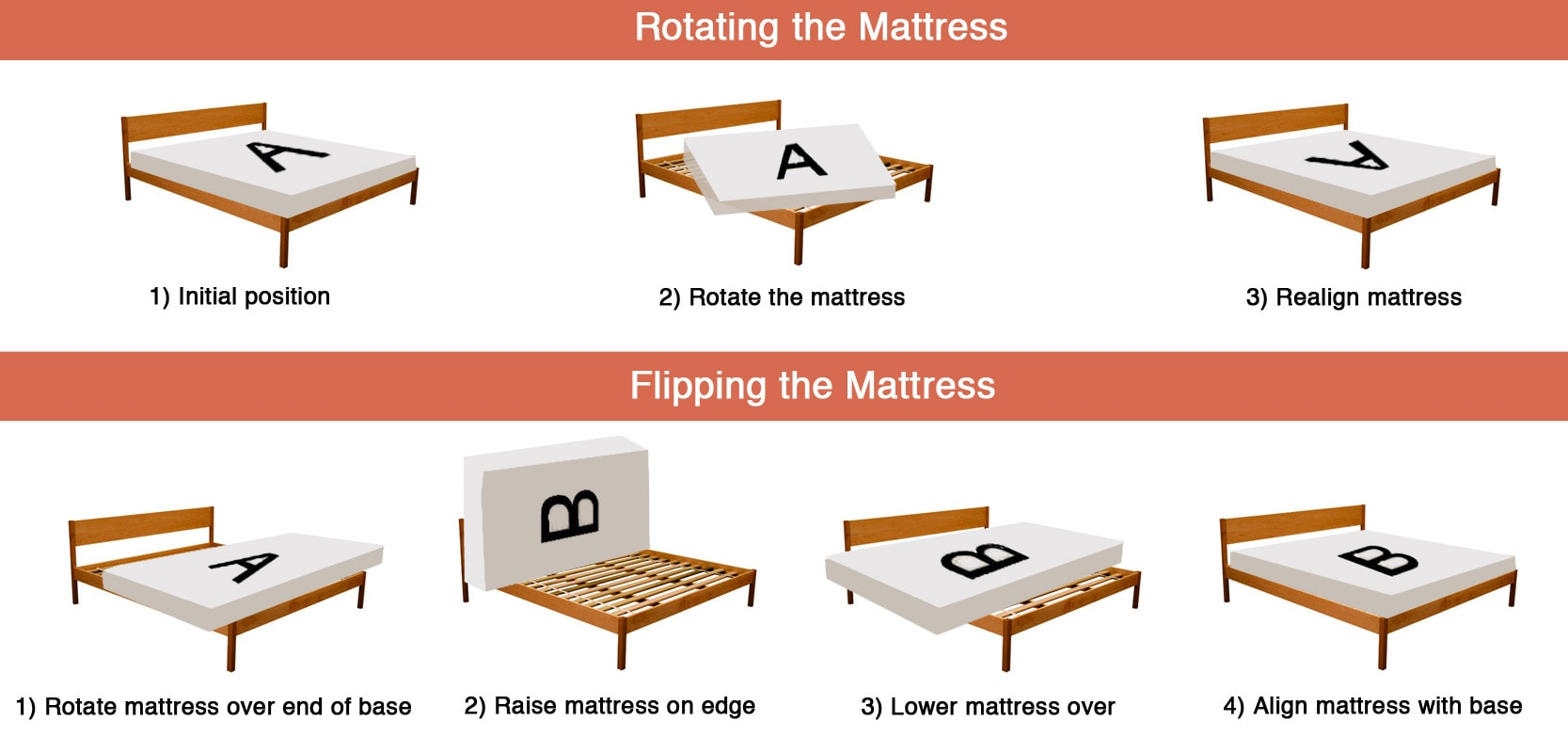 how to flip a mattress