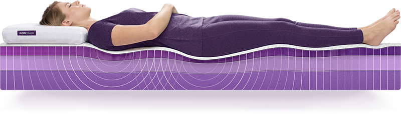purple mattress comfort and support