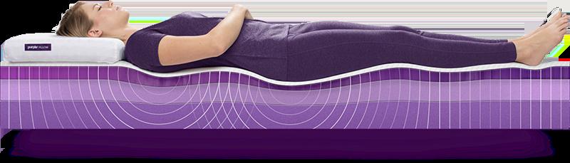 purple mattress comfort and support